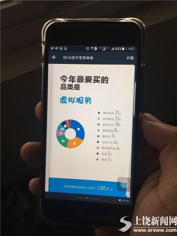 """支付宝2016全民账单:上饶用户人均""""剁手""""超6万"""